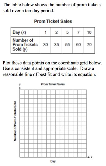 scatter plot and line of best fit worksheet answers