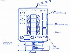 Acura Integra 1 8 1999 Engine Fuse Box  Block Circuit Breaker Diagram