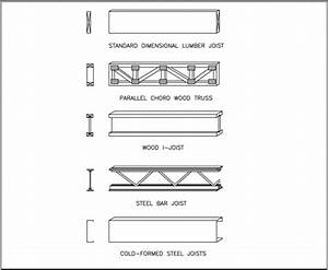 Floor joist size in residential construction gurus floor for Floor joist size residential