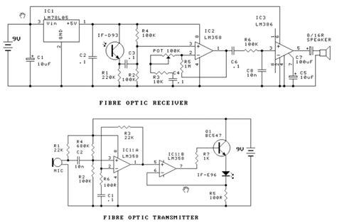 Paia Fiber Optic Mono Audio Link Communications