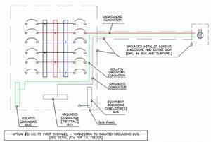 Electrical Panel Grounding Diagram