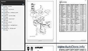 Fg007 Forklift Manual Nissan
