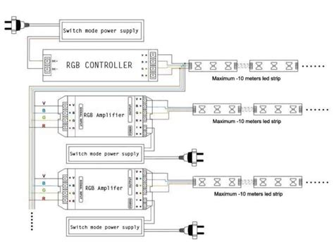 Rgb Led Strip Connection Diagrams