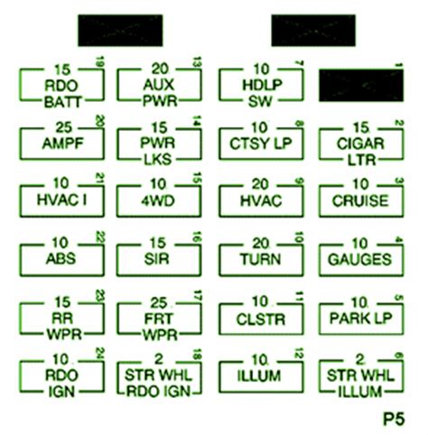 Wiring Aux Through Stereo Fuse Forum