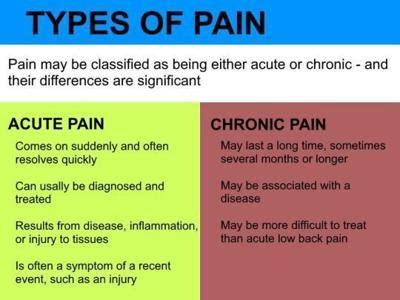 pain management specialist focuses  chronic pain