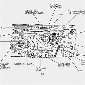 Vw Up Engine Diagram Guide Di 2020  Dengan Gambar