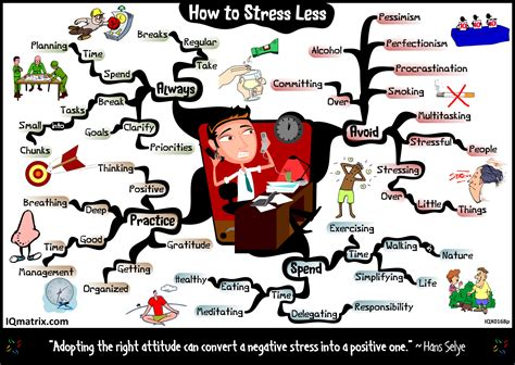 What Are Your Causes Of Stress?  Exhibition Stress