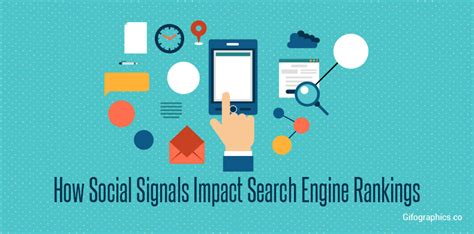 search engine ranking company how social signals impact search engine rankings