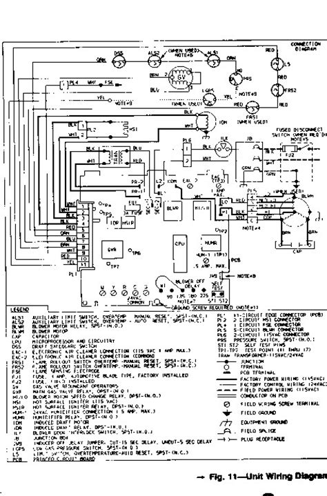 carrier electric furnace wiring diagram