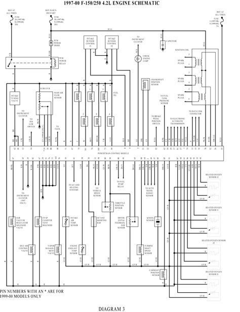 2014 Ford E 250 Wiring Diagram by 1997 2000 Ford F 150 250 4 2l Engine Schematic 59017
