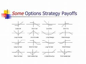 Why This Strategy With Options And Zero Risk Is Not
