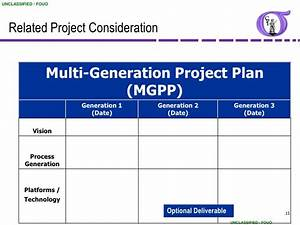 multi generational project plan template images template With multi generational project plan template