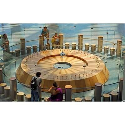 What is Foucault's Pendulum? - Telegraph