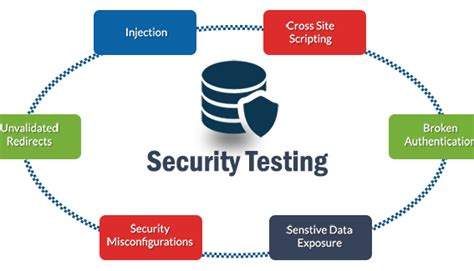 Security Software Testing Training Chandigarh  Security. Medical Coding Certification Online Programs. Questions To Ask Your Mortgage Lender. Self Storage St Petersburg Fl. Kia Dealerships In Miami Typical Spanish Dish. Yoga Poses For Shoulder Pain. Bankruptcy Lawyers In Akron Ohio. Cincinnati Rehabilitation Center. Medical Assistant Training Requirements