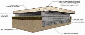 quels types de fondations peuvent etre utilises popup house With maison bois sur plots 9 quels types de fondations peuvent etre utilises popup house