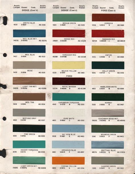 paint chips 1969 ford truck ride ford