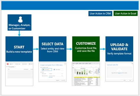 connections excel template analyze your data with excel templates for dynamics 365