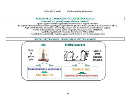 chimica analitica dispense elementi di termodinamica chimica dispense