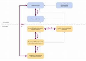 Diagram  Google Block Diagram Full Version Hd Quality