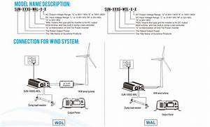 2000w Wind Power Grid Tie Inverter With Dump Load
