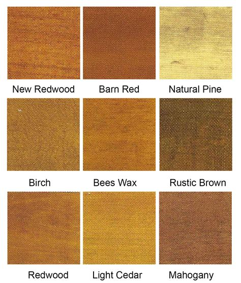 natural kote soy based wood stain