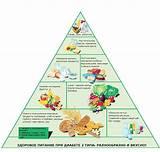 Питание при гипертонии и сахарным диабетом