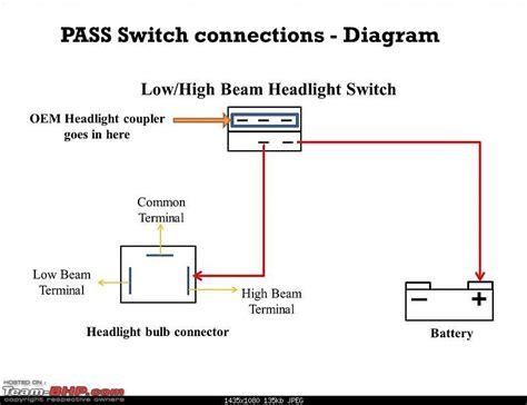 Activa Electrical Diagram