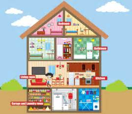 how to building an energy efficient home via home