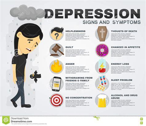 Symptoms Of Depression Wwwpixsharkcom Images