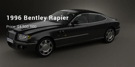 Most Expensive Bentley Cars
