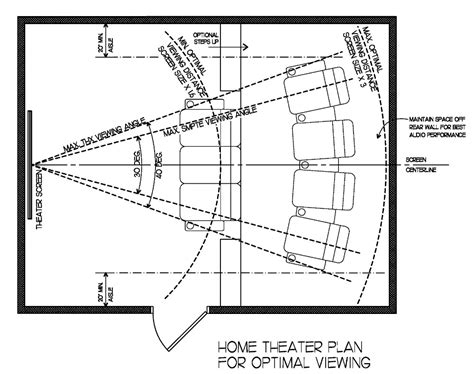 home theater floor plan home theater design plans