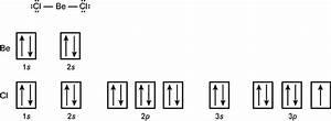 Chlorine Orbital Diagram Chlorine Electron Configuration