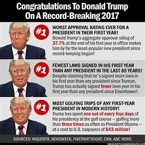 Progressive Charlestown: Trump's record-setting year