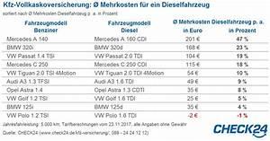 Kfz Steuer Diesel Euro 5 Berechnen : kfz versicherung diesel bis zu 47 prozent teurer als benziner business today network ~ Themetempest.com Abrechnung