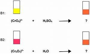 Verdunstung Wasser Berechnen Formel : freies lehrbuch anorganische chemie 22 das chemische gleichgewicht ~ Themetempest.com Abrechnung
