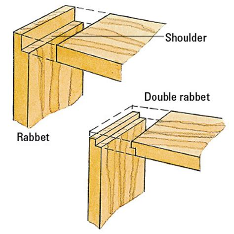 strength  rabbet  dado joint general woodworking