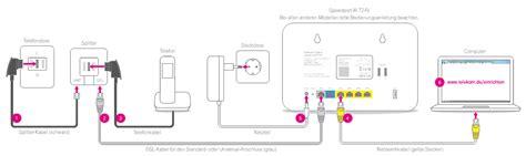 gel 246 st kabel splitter speedport w724v telekom hilft community