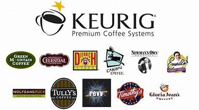 Cup Coffee Brands Keurig Mountain Colombian Cups