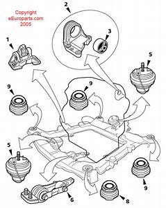 How To Change Lower And Side Motor Mounts On A 1999 Volvo