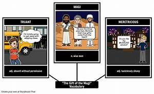 The Gift Of The Magi Theme  U0026 Plot Summary Activities