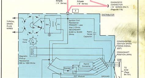 Free Auto Wiring Diagram Chevrolet Malibu Ignition