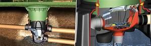 Regenwasserfilter Selber Bauen : regenwasserfilter intern und extern sowie fallrohrfilter ~ Lizthompson.info Haus und Dekorationen