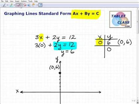 find standard form from graph watch video how to graph lines standard form youtube