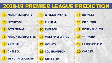 Premier League 201819 Table Prediction City Win, United