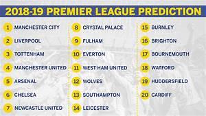 Premier League 2018-19 table prediction: City win, United ...