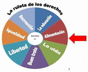 Ruleta de los derechos humanos - Random wheel
