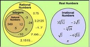 definition - Are irrational numbers like π relationships ...