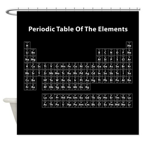 Black Periodic Table Shower Curtain by iloveyou1