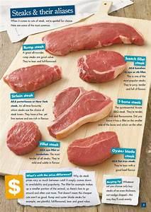 Lovecdnbeef The 411 On Steaks