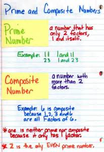 Math Prime and Composite Numbers
